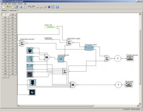A screenshot of UWOT in operation